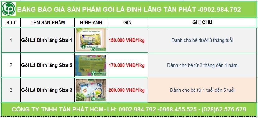 Bảng giá sp gối lá đinh lăng của cửa hàng Tấn Phát cung cấp tại Tân An