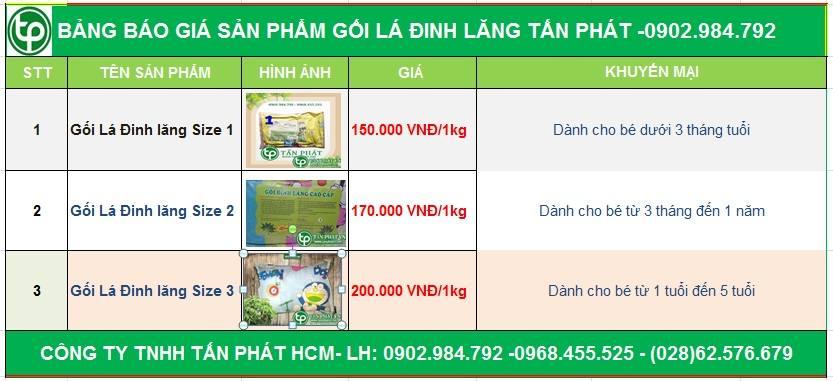 Bảng giá sp gối lá đinh lăng của cửa hàng Tấn Phát cung cấp tại Vĩnh Yên