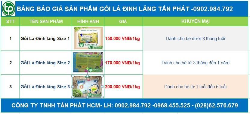 Bảng giá sp gối lá đinh lăng của cửa hàng Tấn Phát cung cấp tại Rạch Giá
