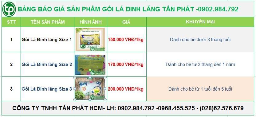 Bảng giá sp gối lá đinh lăng của cửa hàng Tấn Phát tại Việt Trì