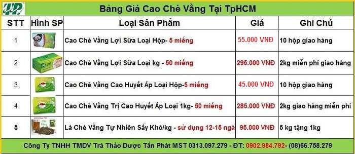 Bảng giá mua bán chè vằng tại Điện Biên