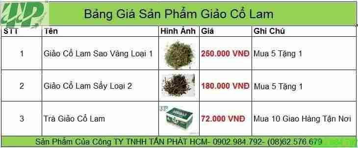 Bảng giá mua bán giảo cổ lam tại Bình Thuận