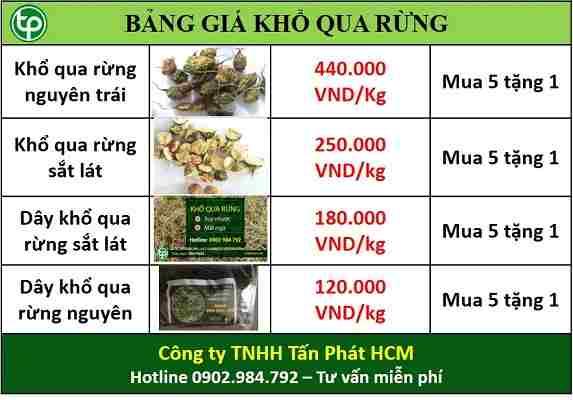 Bảng giá Mua Bán quả khổ qua rừng tại tphcm chất lượng