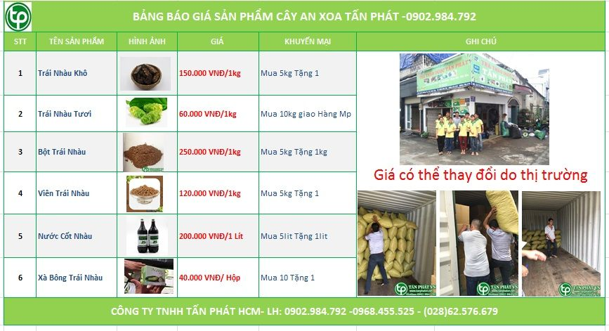 Bảng giá Bán Buôn nhàu ở Quảng Nam giá tốt