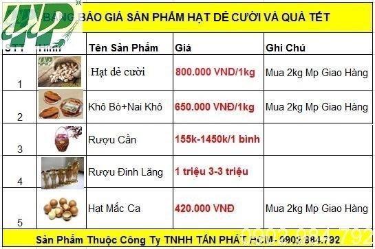 Địa chỉ mua bán hạt dẻ cười tại Quận Bình Tân